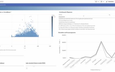 PKMS Potentialanalyse – Simulation im DRG-View Sense