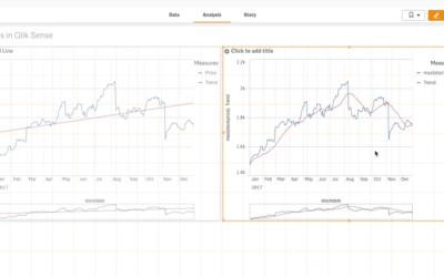 Trendlinien mit Qlik Sense erstellen