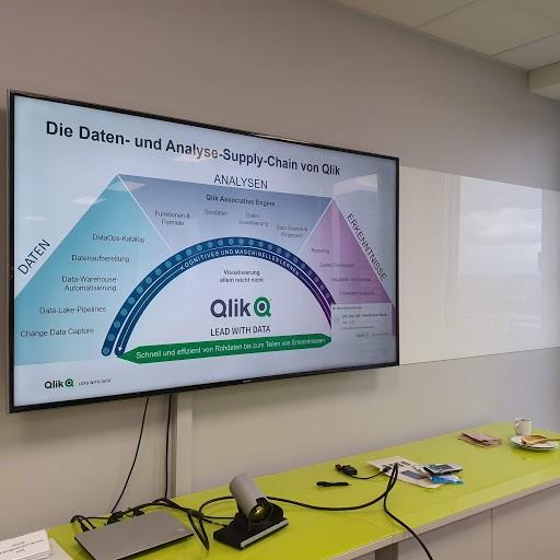 Qlik – Base Camp 2019 in Düsseldorf – Lead with Data