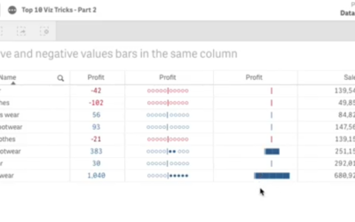 Bastelstunde mit Qlik Sense – Grafische Elemente in Tabellen sinnvoll nutzen