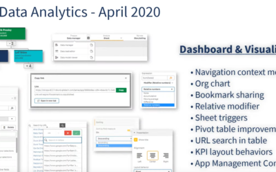 Qlik Sense – What's New April 2020