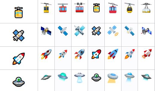 Emoji's in Sense