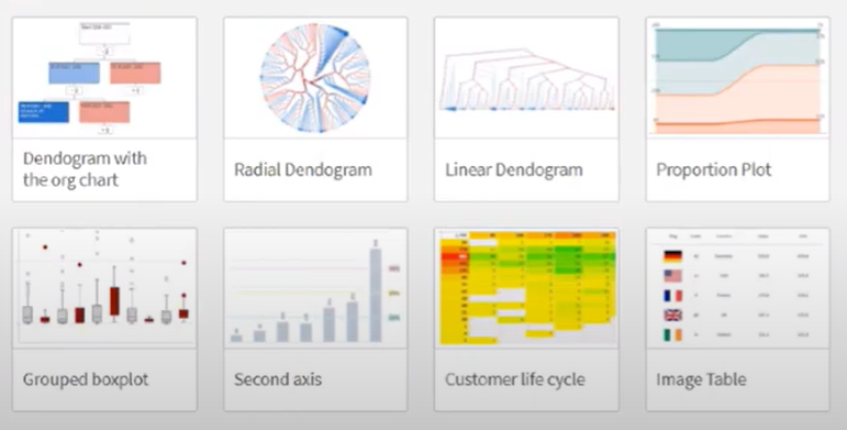 Top 10 Visualization Tips mit Qlik Sense